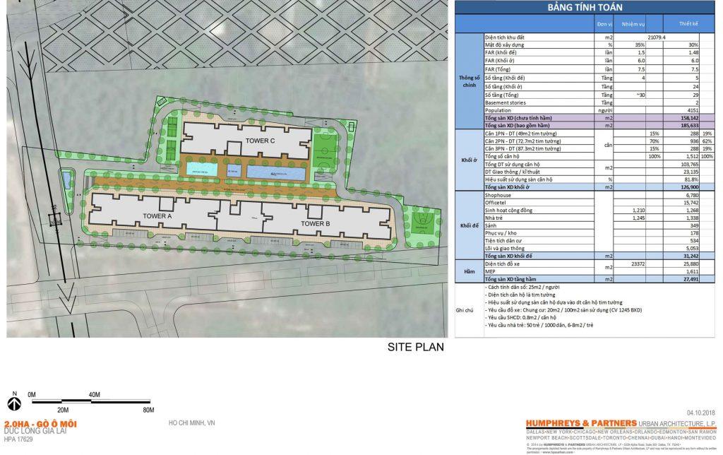 Thông tin Tổng thể Dự án Căn hộ Elysium Tower Gò Ô Môi Quận 7