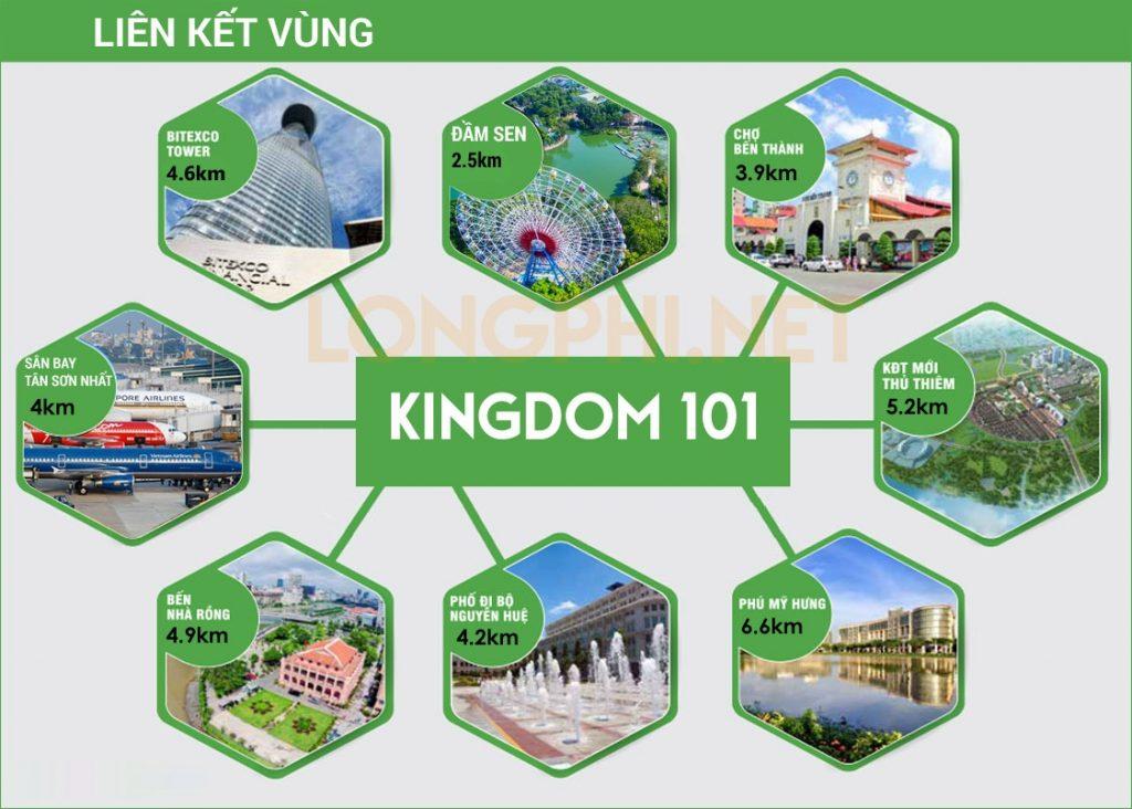 lien ket vung du an kingdom 101