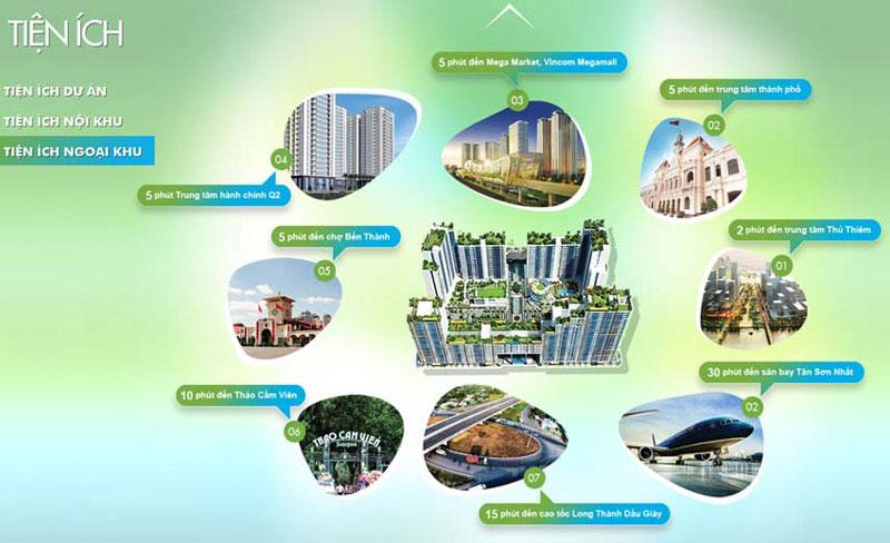 Tiện ích ngoại khu Dự án căn hộ New City Thủ Thiêm