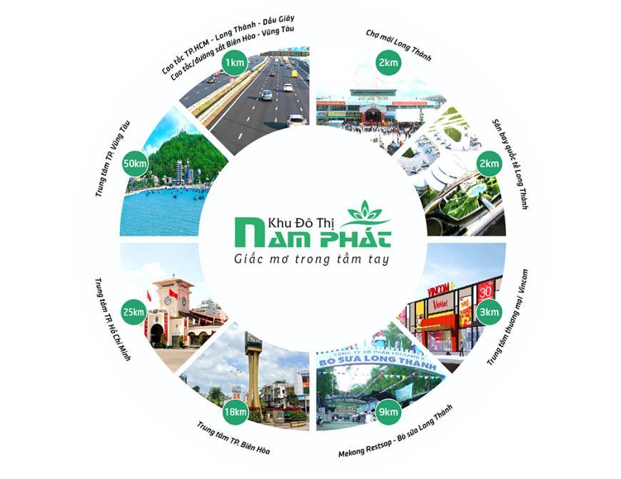 Tiện ích Dự án khu đô thị Nam Phát Long Thành Đồng Nai