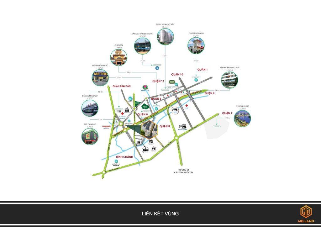 Vị trí Dự án Nhà Phố MD Land Đường Bùi Tư Toàn Quận Bình Tân