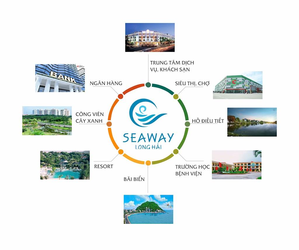 Tiện ích Dự án Seaway Long Hải Vũng Tàu