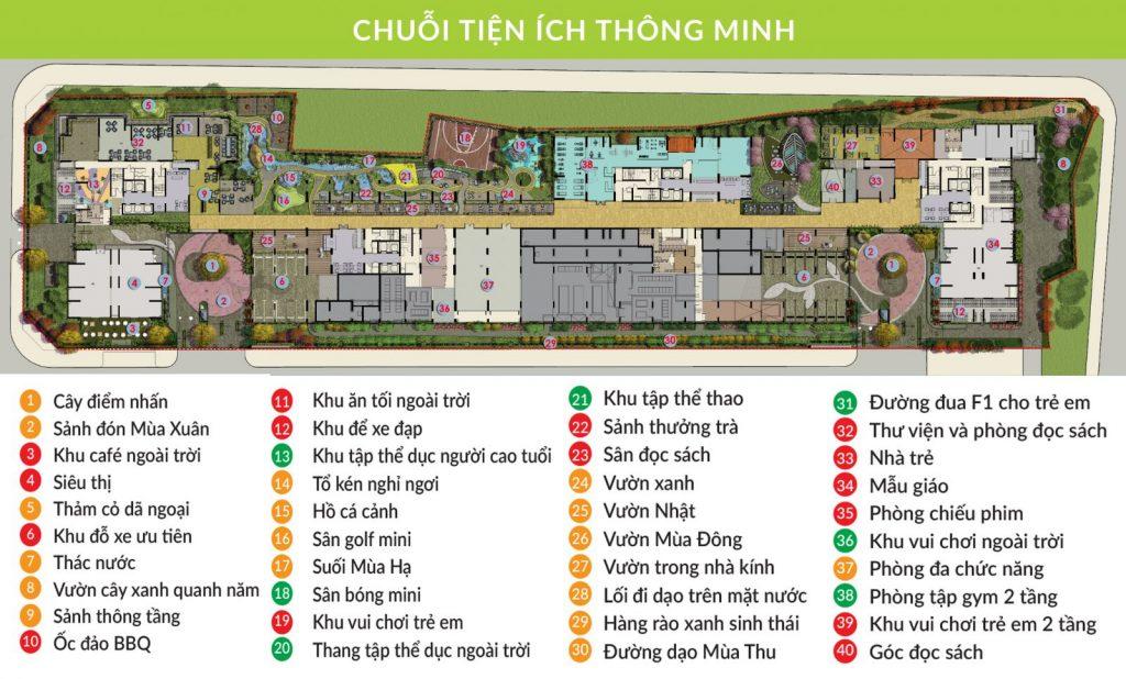 Tiện ích Seasons Avenue Quận Hà Đông Hà Nội