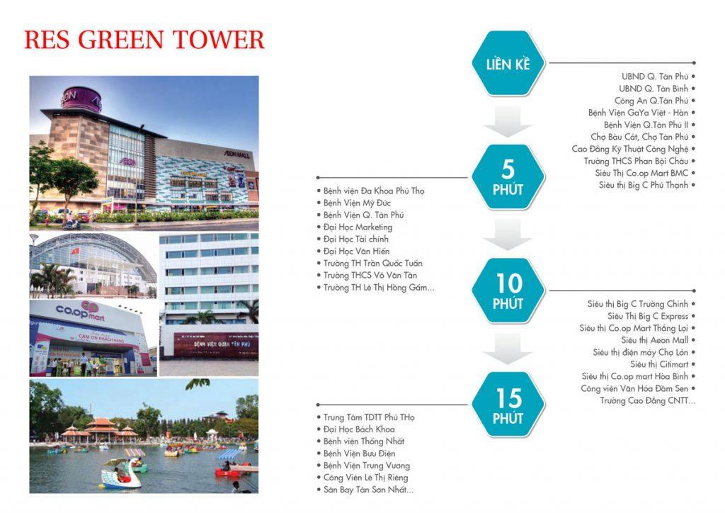 Tiện ích Dự án Res Green Tower Thoại Ngọc Hầu