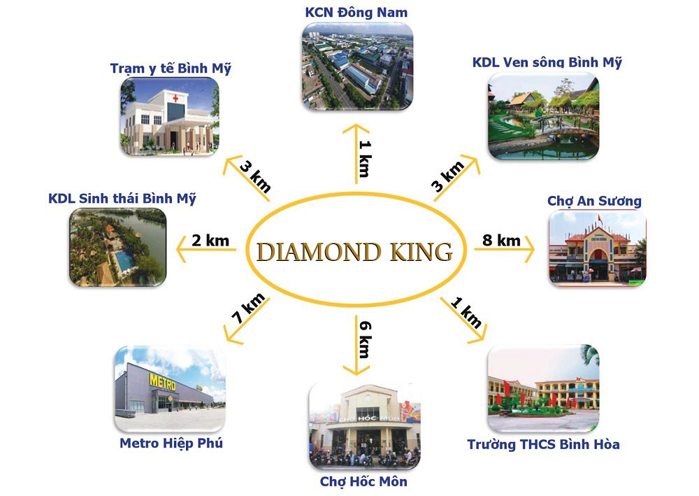 tien-ich-du-an-diamond-king-binh-my-cu-chi