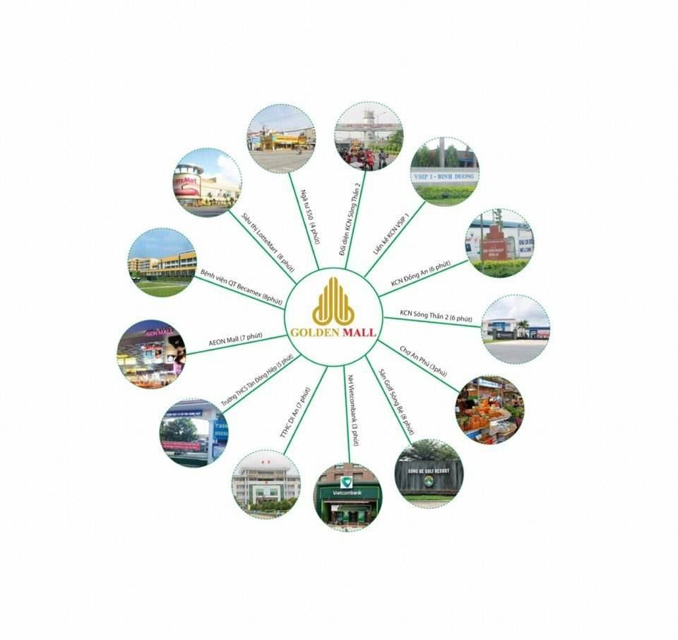 Kết nối khu vực của Dự án Golden Mall Bình Dương