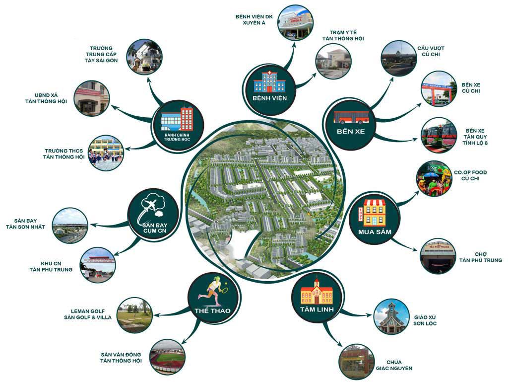 Tiện ích Dự án Index Residence Võ Văn Bích Bình Mỹ Củ Chi