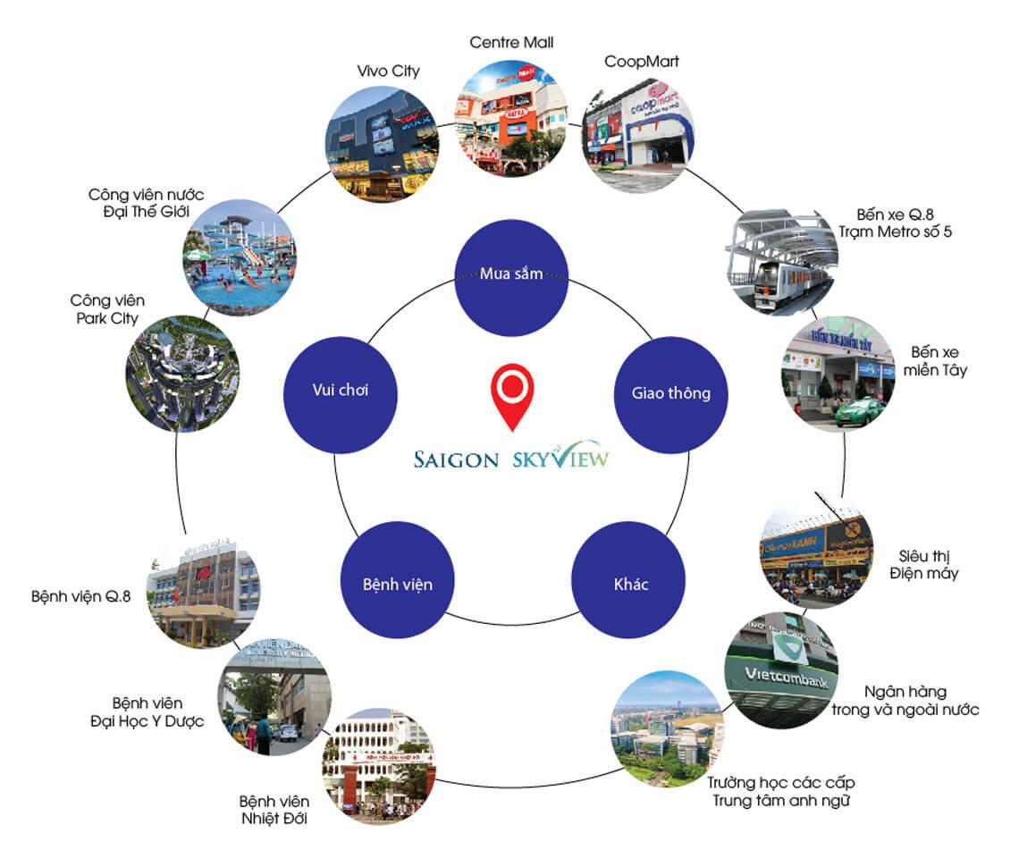 Tiện ích ngoại khu Shophouse Sài Gòn SkyView Quận 8
