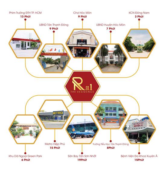 Sơ đồ kết nối vùng của Dự án The Residence 1 Củ Chi