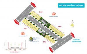 mat bang thien nam residence