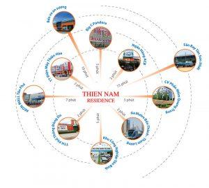 tien-ich-du-an-thien-nam-residence