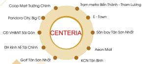 tien-ich-ket-noi-khu-vuc-can-ho-Centeria