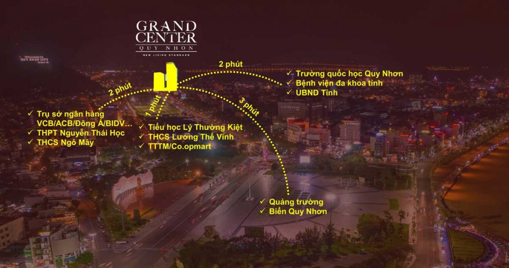 Liên kết vùng của Grand Center Quy Nhon